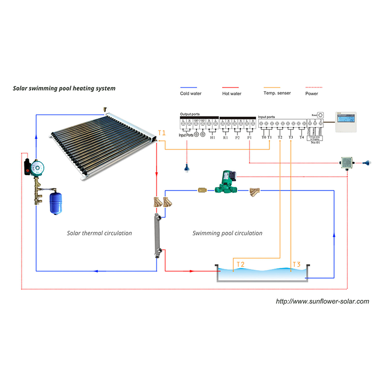 SFBP Solar Heating For Swimming PoolSpa-1
